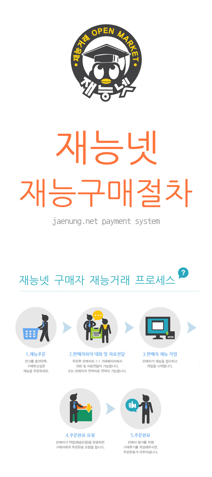 jaenung_guide.jpg